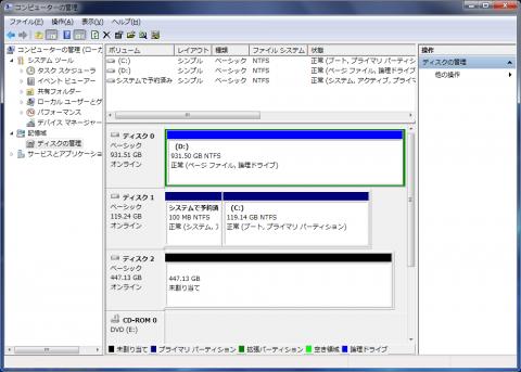 SSDinitDel