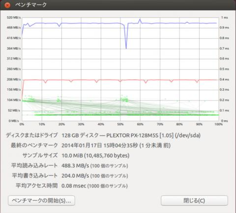 Ubuntuで計測
