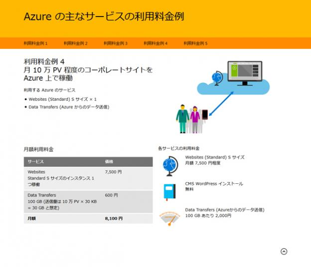 Azureの主なサービスの利用料金例