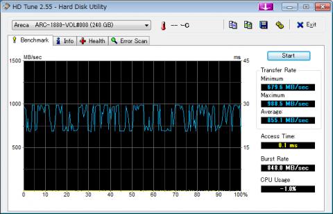 SSD x 2