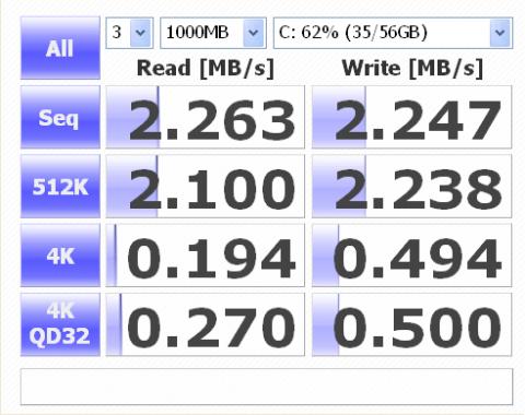 HDDベンチマーク実測値【NEC-LT900ED】