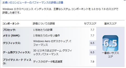 Windowsエクスペリエン・インデックス【自作PC・ノーマル】
