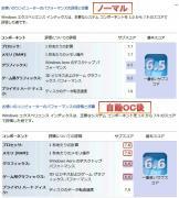 Windowsエクスペリエン・インデックス比較【ノーマル・オーバークロック】