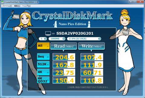 Crystal Disk Mark 結果(SSD311 20GB)