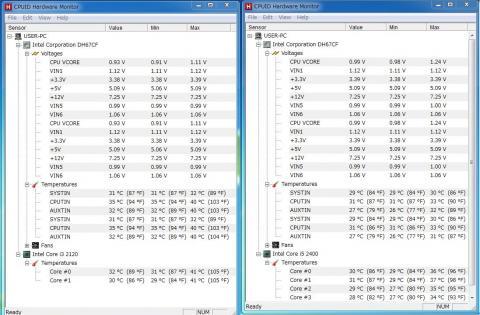 Corei3 2120 vs Corei5 2400 HWM