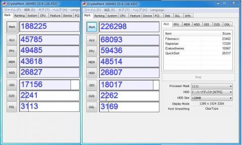Corei3 2120 vs Corei5 2400 for CrystalMark