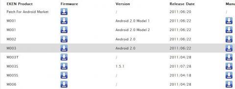 Android 2.0と記載されているが実際は2.1です。