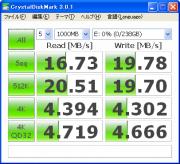 USB2.0 on SONY X505/SP