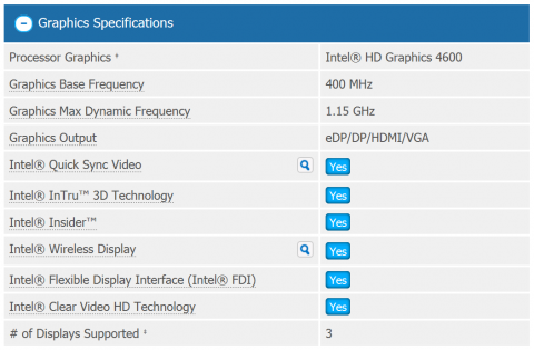 Intel HD Graphics 4600の機能