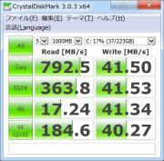 Intel SSD 530 120GBx2 RAID0のCDMランダムデータ、ライトが変