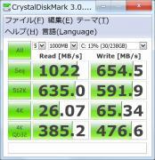 M6MのRAID0でCDMランダムデータ