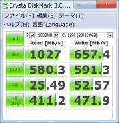 M6MのRAID0でCDM 0Fillベンチ