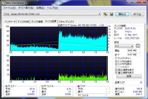 ディスク品質検査 DVD-R DL