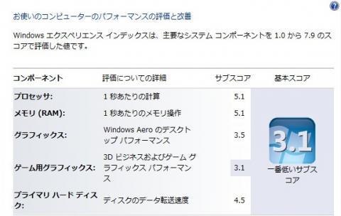 Windows7 Ultimate HDD.jpg