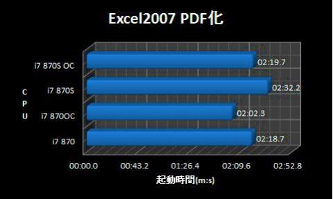 Excel2007 PDF化.jpg