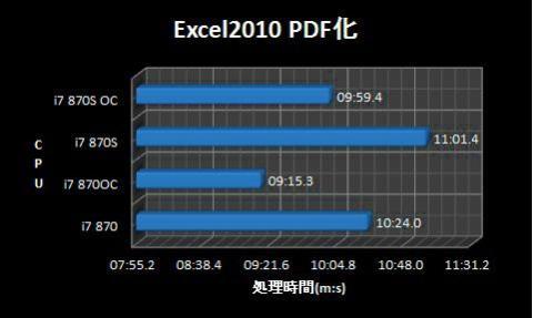 Excel2010 PDF化.jpg