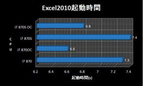 Excel2010起動時間.jpg