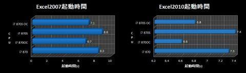 Excel2010,2007比較.jpg