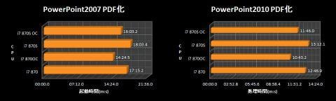 Microsoft PowerPoint 2010とMicrosoft PowerPoint 2007 PDF化.jpg