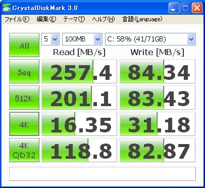 SSDの結果
