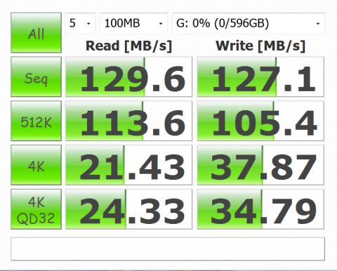 RAID0テスト 20101219 SSD4 58 78 eSATA.png