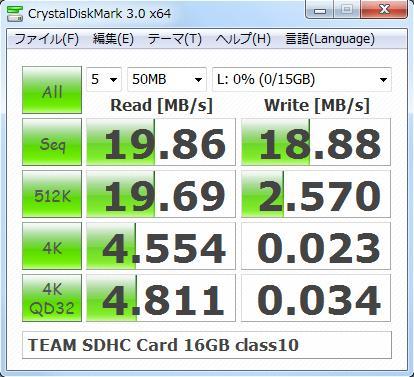 SD HC Card