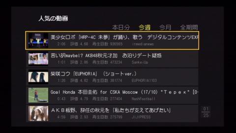 動画共有サービス リスト画面