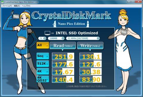 INTEL SSD Optimized