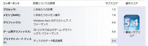ウィンドウズ エクスペリエンス インデックス HDD
