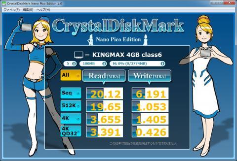 KINGMAX SDHC 4GB Class6