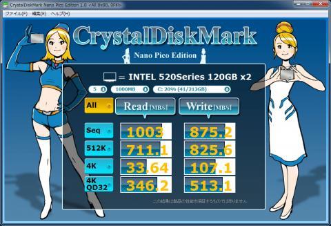 RAID-0 1000MB 0 Fill