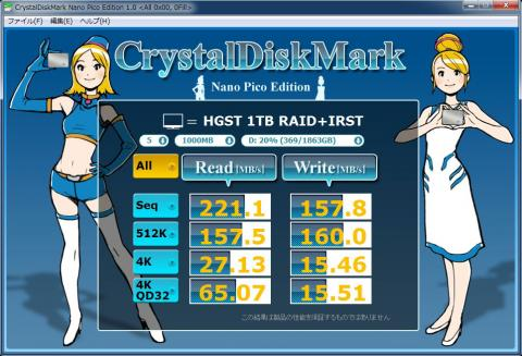 Crystal Disk Mark HGST + IRST
