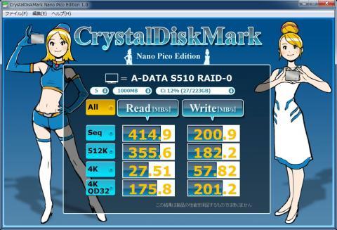 A-DATA SATA3接続 RAID-0 Random