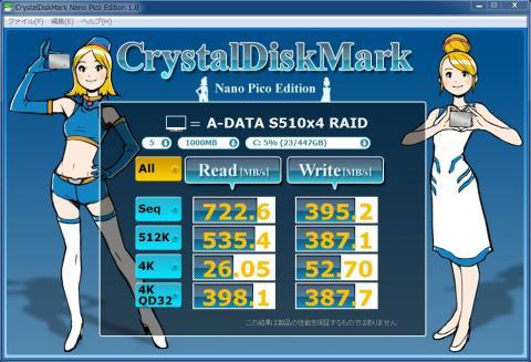 A-DATA x4 SATA2接続 RAID-0 Random
