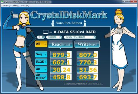 A-DATA x4 SATA2接続 RAID-0 0 fill