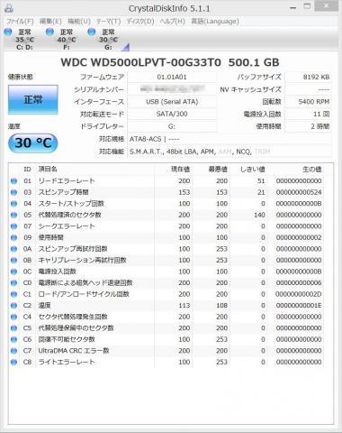 カクうす 9 HDD Disk Information