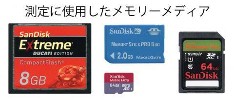ベンチマークに使用したメモリメディア