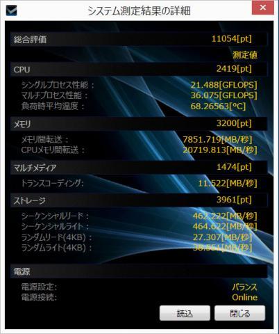 Ultrabooker Benchmmark システム測定結果の詳細