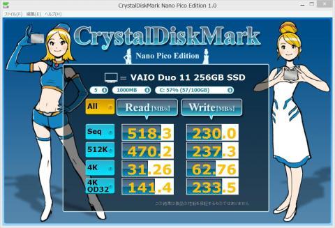Crystal Disk Mark Nano Pico Edition ランダムデータ