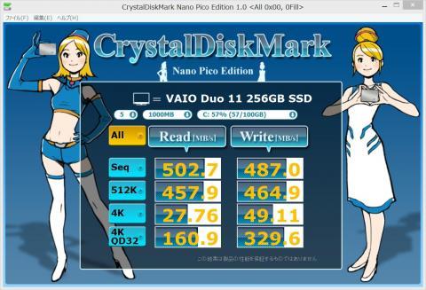 Crystal Disk Mark Nano Pico Edition 0 fillデータ