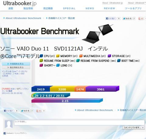 Ultrabooker Benchmmark WEB