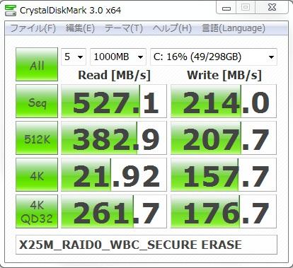 100日後 RAIDを解除してSECURE ERASEしてICH10RからRAID0 ライトバックキャッシュ有効