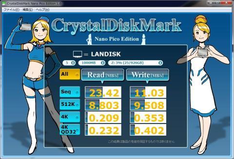 diskmark_LANDISK_GigaBit.jpg