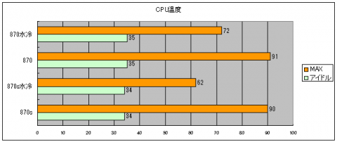 CPU_Temp.png