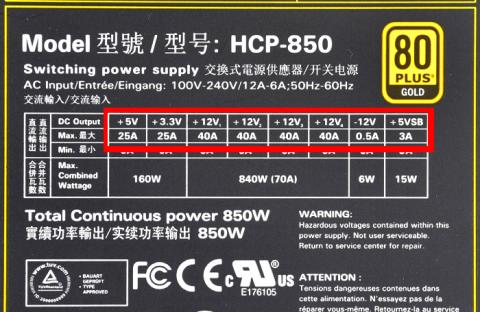 HCP-850