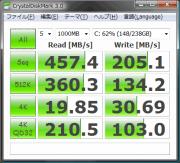 ストライプサイズ64KB化、20%スペアエリア確保、2か月運用