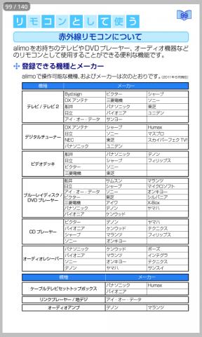 2011年8月現在の対応リスト。ただし全ての機能をコントロールできるわけではない。