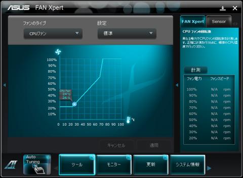 かなり細かいFANコントロールが可能なFAN Xpert
