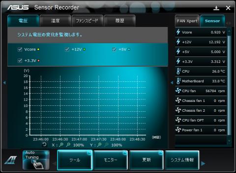 電圧や温度、ファンスピードなどをロギングが可能なSensor Recorder