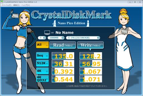 Crystal Disk Mark ナノピコ
